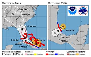Hurricanes Irma and Katia