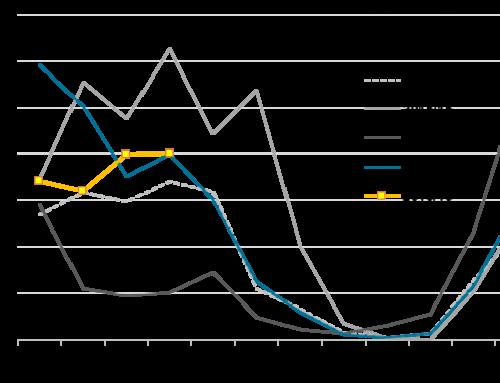 Brazil's corn exports held steady in December
