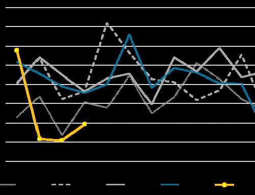 U.S. AJC imports rebounded in November