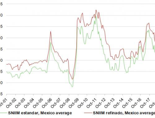 Mexico estandar sugar pricing down slightly
