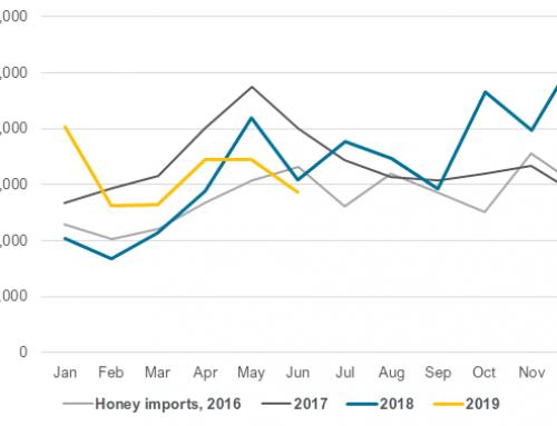 Q2 honey imports down 4 percent YOY