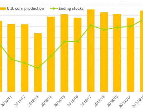 WASDE: Lower yields to reduce corn, soybean stocks