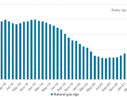 Summer heat underpins natural gas market