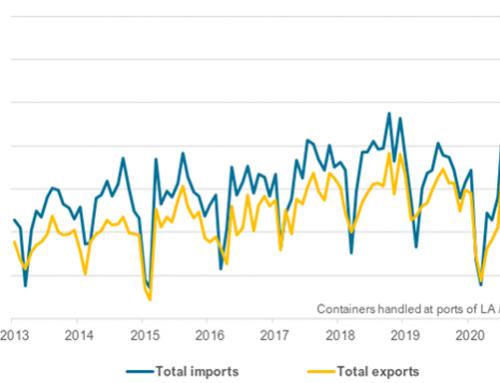 U.S. supply chain overwhelmed by demand